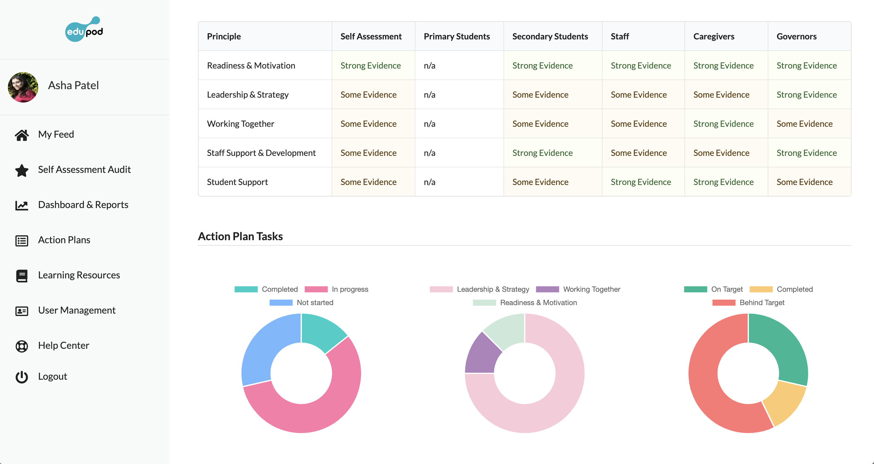 Compare Reports and Results