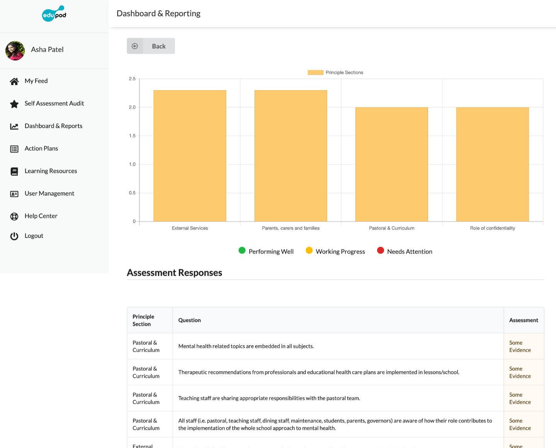 assessment-reporting